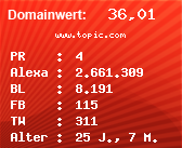 Domainbewertung - Domain www.topic.com bei Domainwert24.net