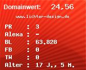 Domainbewertung - Domain www.lichter-design.de bei Domainwert24.net