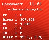 Domainbewertung - Domain caribbeansun.dreipage2.de bei Domainwert24.net