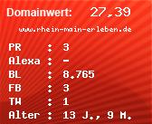 Domainbewertung - Domain www.rhein-main-erleben.de bei Domainwert24.net