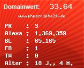 Domainbewertung - Domain www.phpscripte24.de bei Domainwert24.net