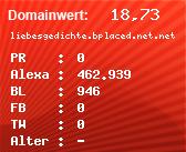 Domainbewertung - Domain liebesgedichte.bplaced.net.net bei Domainwert24.net