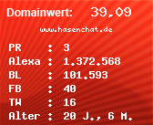 Domainbewertung - Domain www.hasenchat.de bei Domainwert24.net