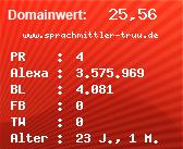 Domainbewertung - Domain www.sprachmittler-truu.de bei Domainwert24.net