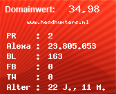 Domainbewertung - Domain www.headhunters.nl bei Domainwert24.net