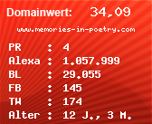 Domainbewertung - Domain www.memories-in-poetry.com bei Domainwert24.net