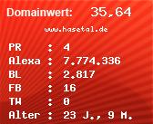 Domainbewertung - Domain www.hasetal.de bei Domainwert24.net