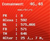 Domainbewertung - Domain www.rbc.ru bei Domainwert24.net