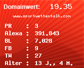Domainbewertung - Domain www.sportwettentalk.com bei Domainwert24.net