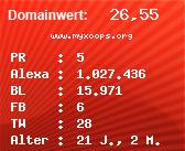 Domainbewertung - Domain www.myxoops.org bei Domainwert24.net
