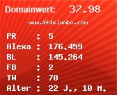 Domainbewertung - Domain www.dfdsjumbo.com bei Domainwert24.net