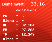 Domainbewertung - Domain www.4chan.org bei Domainwert24.net