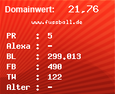 Domainbewertung - Domain www.fussball.de bei Domainwert24.net