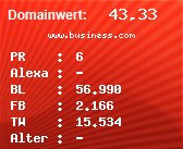Domainbewertung - Domain www.business.com bei Domainwert24.net
