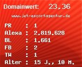 Domainbewertung - Domain www.jet-escortagentur.de bei Domainwert24.net