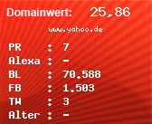 Domainbewertung - Domain www.yahoo.de bei Domainwert24.net
