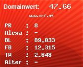 Domainbewertung - Domain www.orf.at bei Domainwert24.net