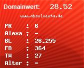Domainbewertung - Domain www.absolventa.de bei Domainwert24.net