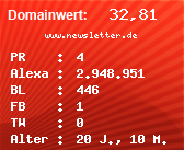 Domainbewertung - Domain www.newsletter.de bei Domainwert24.net