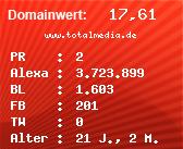 Domainbewertung - Domain www.totalmedia.de bei Domainwert24.net