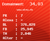 Domainbewertung - Domain www.ebay.de bei Domainwert24.net