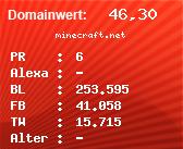 Domainbewertung - Domain minecraft.net bei Domainwert24.net