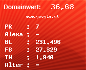 Domainbewertung - Domain www.google.at bei Domainwert24.net