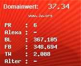Domainbewertung - Domain www.jw.org bei Domainwert24.net