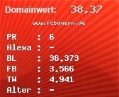 Domainbewertung - Domain www.fcbayern.de bei Domainwert24.net