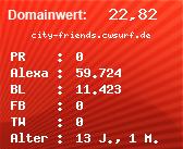 Domainbewertung - Domain city-friends.cwsurf.de bei Domainwert24.net