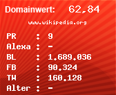 Domainbewertung - Domain www.wikipedia.org bei Domainwert24.net