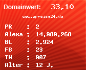 Domainbewertung - Domain www.epreise24.de bei Domainwert24.net
