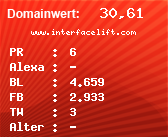 Domainbewertung - Domain www.interfacelift.com bei Domainwert24.net