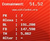 Domainbewertung - Domain www.wikileaks.org bei Domainwert24.net