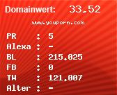 Domainbewertung - Domain www.youporn.com bei Domainwert24.net