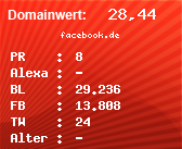 Domainbewertung - Domain facebook.de bei Domainwert24.net