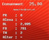 Domainbewertung - Domain www.facebook.at bei Domainwert24.net