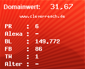 Domainbewertung - Domain www.cleverreach.de bei Domainwert24.net