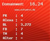 Domainbewertung - Domain www.schwarz.de bei Domainwert24.net