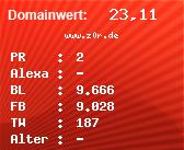 Domainbewertung - Domain www.z0r.de bei Domainwert24.net