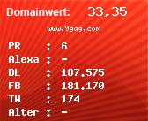 Domainbewertung - Domain www.9gag.com bei Domainwert24.net