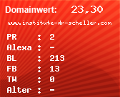 Domainbewertung - Domain www.institute-dr-scheller.com bei Domainwert24.net