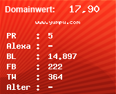 Domainbewertung - Domain www.yumpu.com bei Domainwert24.net