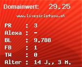 Domainbewertung - Domain www.livegirls4you.at bei Domainwert24.net