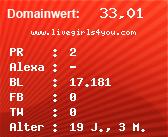 Domainbewertung - Domain www.livegirls4you.com bei Domainwert24.net