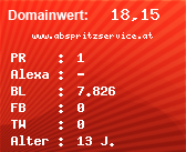 Domainbewertung - Domain www.abspritzservice.at bei Domainwert24.net