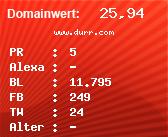 Domainbewertung - Domain www.durr.com bei Domainwert24.net