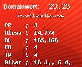 Domainbewertung - Domain fm.onlinewelten.com bei Domainwert24.net
