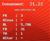 Domainbewertung - Domain www.iphofen.de bei Domainwert24.net