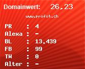 Domainbewertung - Domain www.profot.ch bei Domainwert24.net